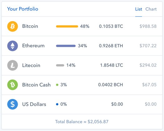 May Cryptocurrency Allocation