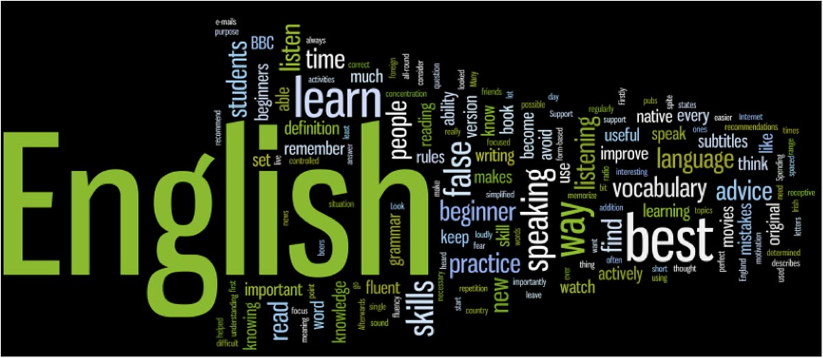 Image result for English wordle