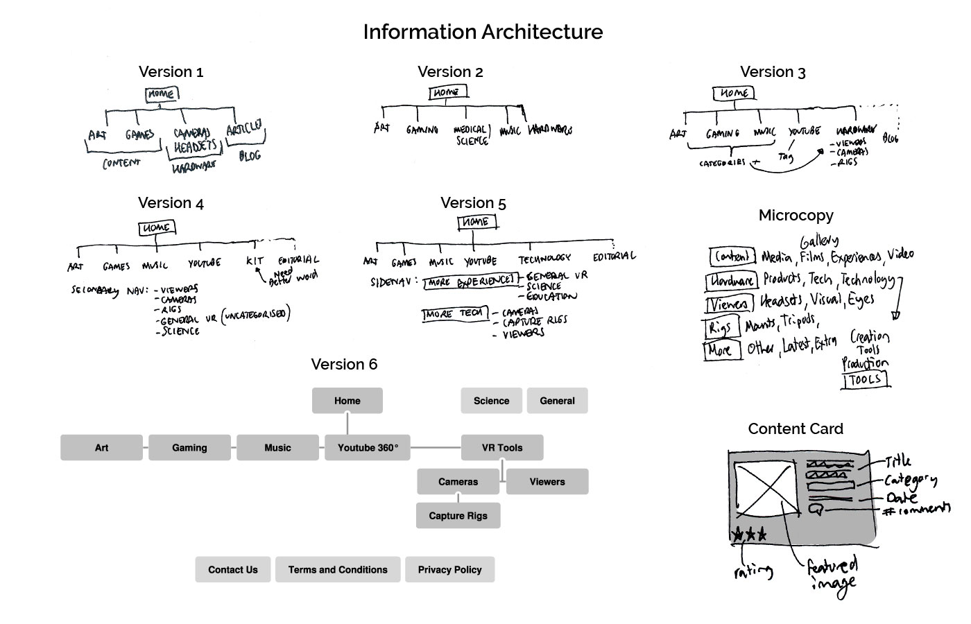 v-r reviews - information architecture