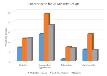 iaphs-troubling-trends-racial-dispar