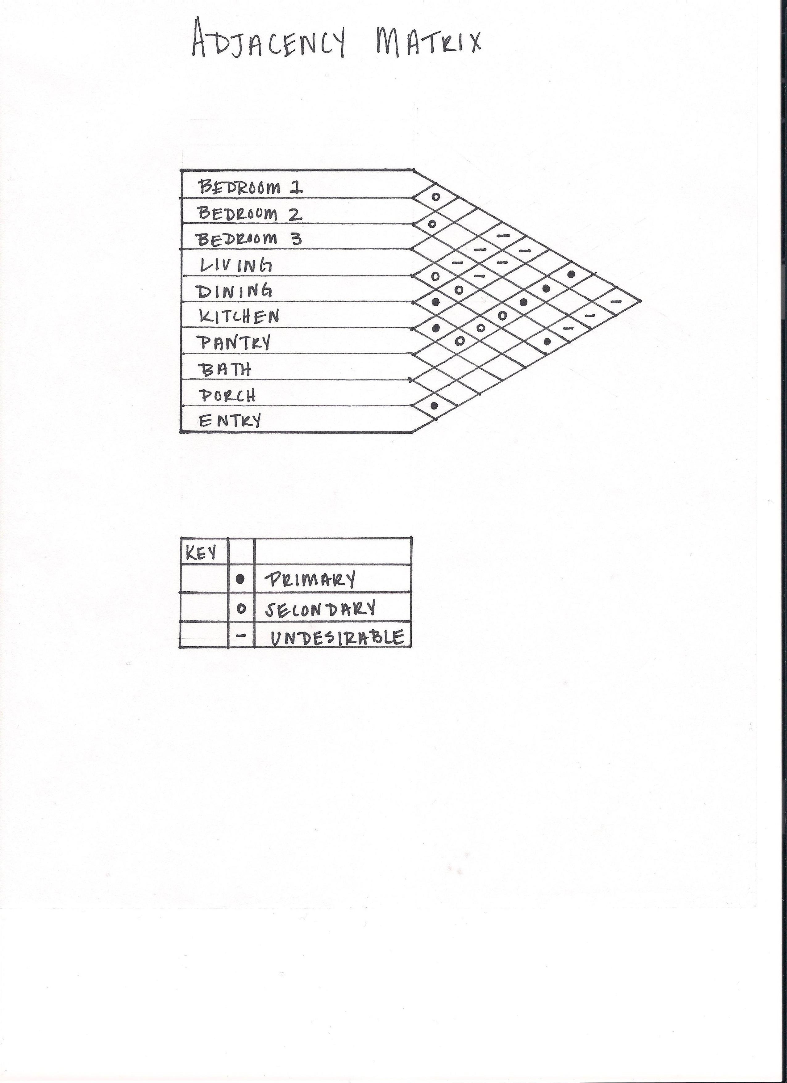 G L E N W O O D 2 6a Programming Design Explorers