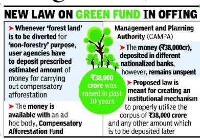Green Fund-min