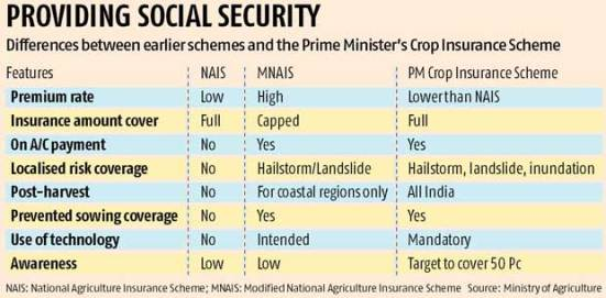 social security-min