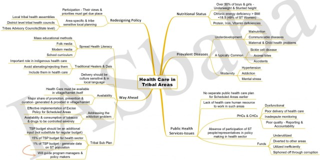 Health Care in Tribal Areas