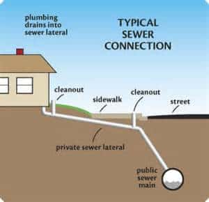 lateral sewer line