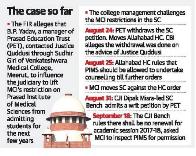 bid to sway SC judge