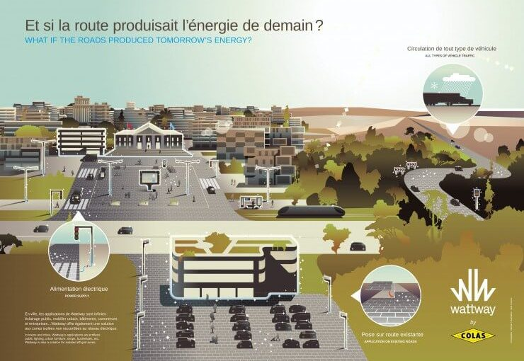 Wattway une route solaire intégrant des cellules photovoltaïques