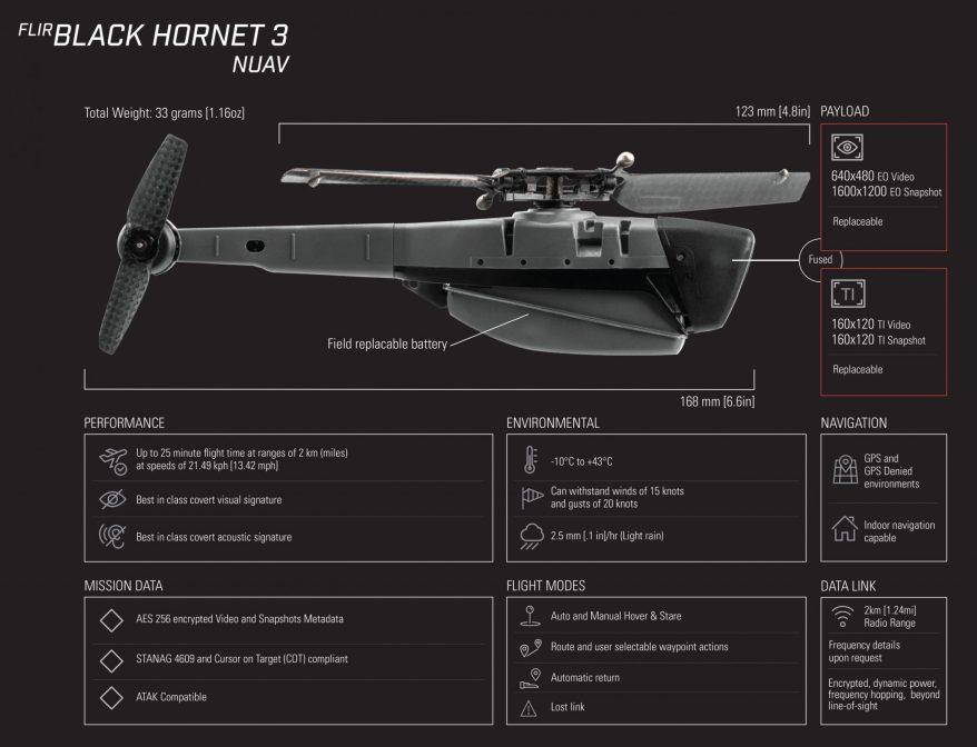 Black Hornet Flir