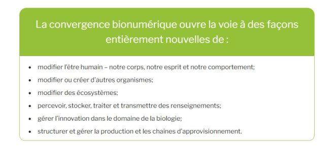 convergence bionumérique
