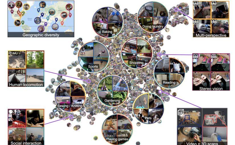 Ego4D : Apprendre à une IA à percevoir le monde à travers vos yeux