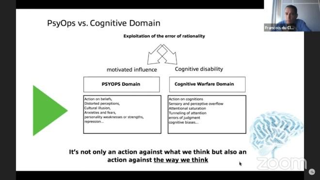 Guerre cognitive NATO-cognitive-warfare-psyops
