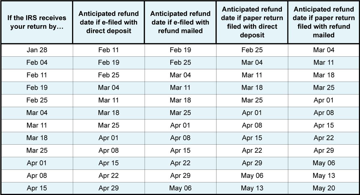Estimate My Return