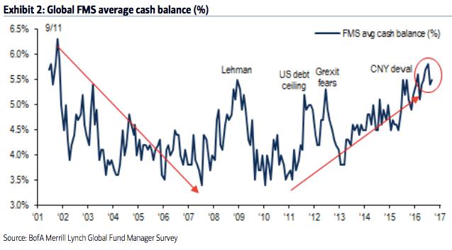 baml-cash