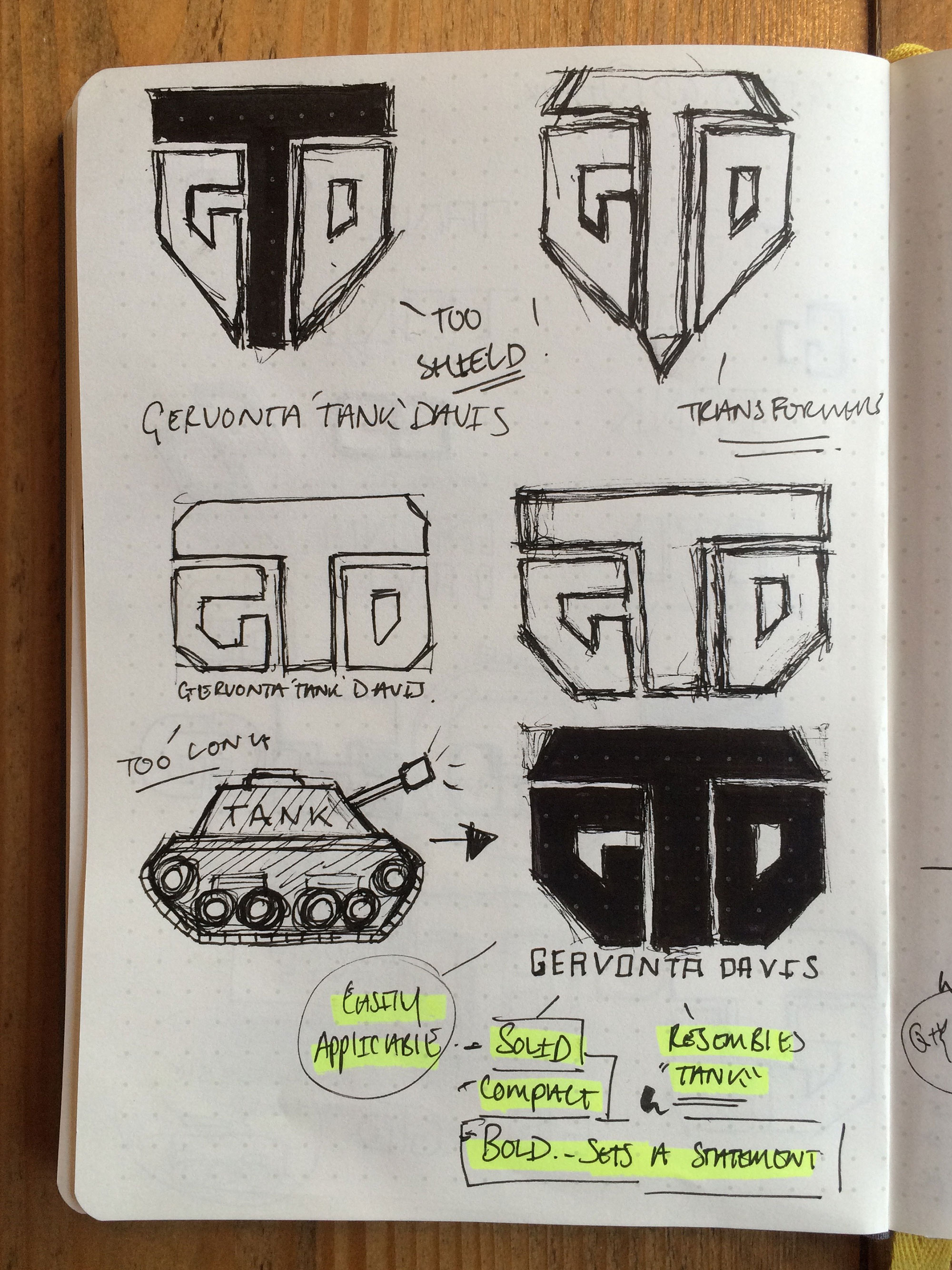 Development of Gervonta Davis logo design
