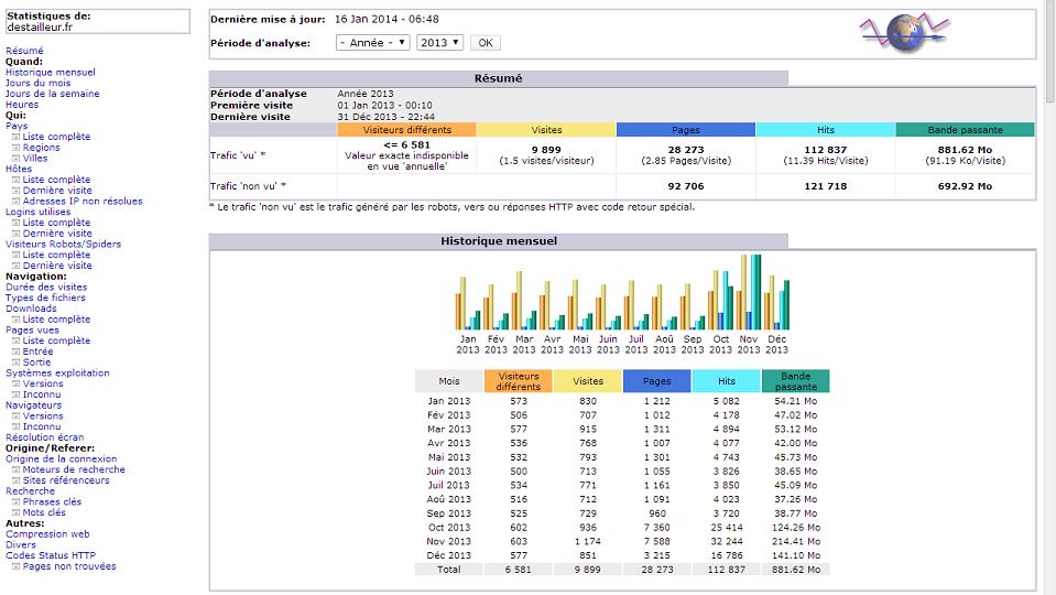 AWStats - Open Source Web Analytics Software