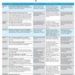 Apostolic Calendar