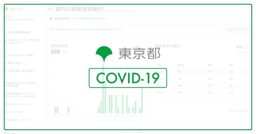 Tokyo Stop COVID-19 Website is Magic!