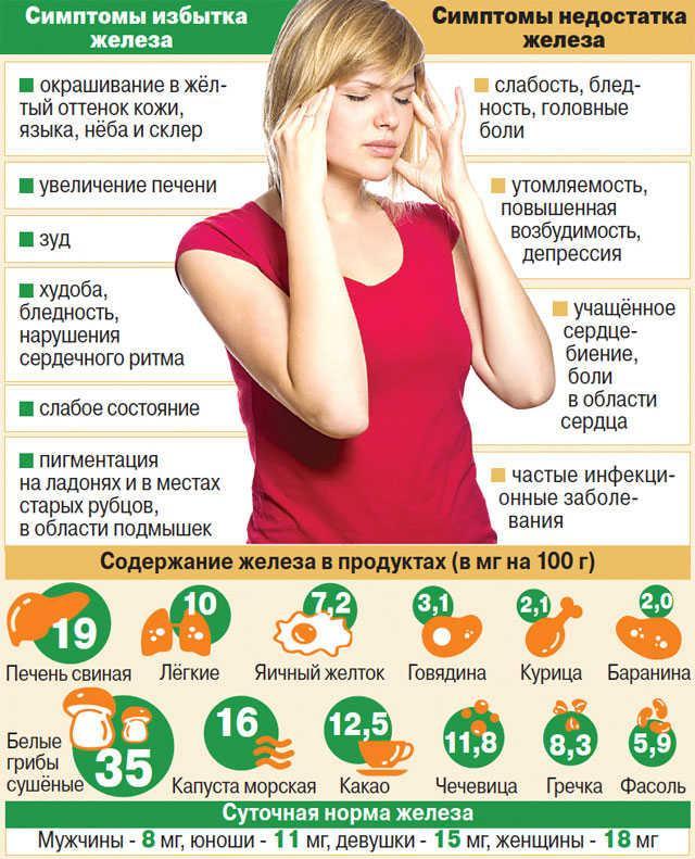 motive pentru scăderea hemoglobinei și pierderea în greutate)