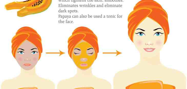 papaya for hair removal - ibeautyguide