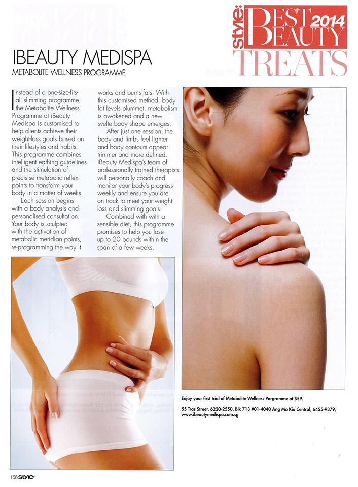 I-beauty medispa weight management best beauty treats