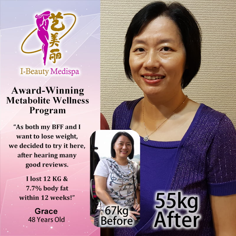 Grace Metabolite Slimming