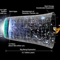 Astrophysics Part IV: Redshift and the Expanding Universe