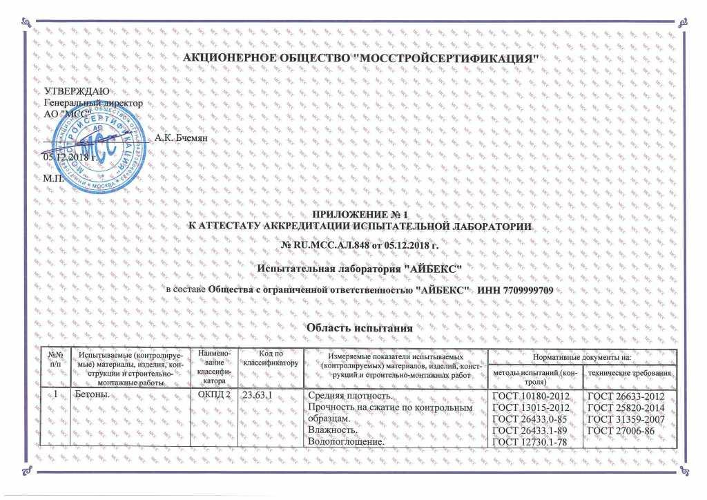 Аттестат акредитации о лаборатории_Страница_3
