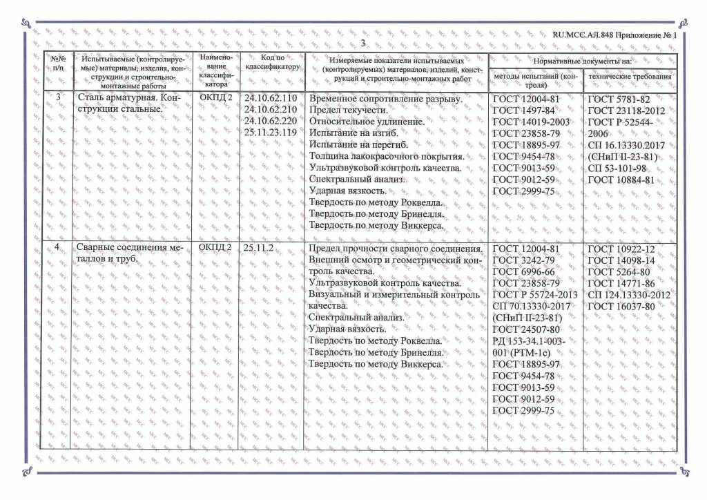 Аттестат акредитации о лаборатории_Страница_5