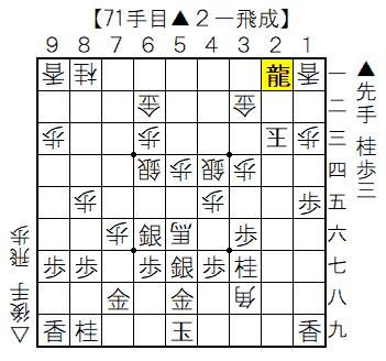 ▲矢倉vs△雁木 71手目▲2一飛成