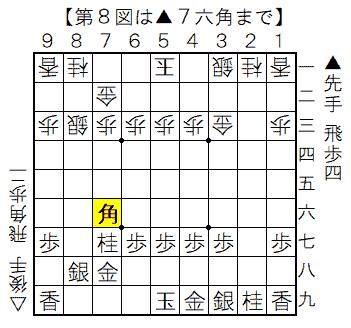 第8図 相横歩取りの中盤 ▲7六角
