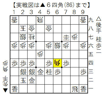 第69回NHK杯 ▲杉本昌隆八段vs△行方尚史八段 75手目▲6四角の局面図
