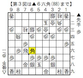 第3図 ▲6六角の局面図