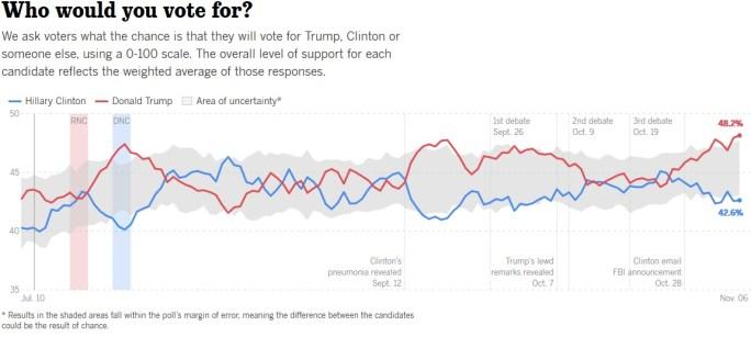 trump-la-times-lead