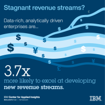 Stagnant revenue streams?