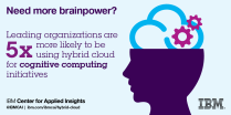 Leading organizations are 5x more likely to be using hybrid cloud for cognitive computing initiatives