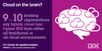 9 in 10 leading organizations say hybrid cloud has higher ROI than either all-traditional or all-cloud environments