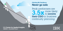 Leading business continuity teams are more likely to involve the CISO in DR planning