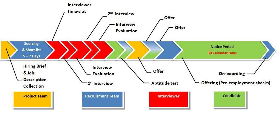 resume sourcing manager free printable resume