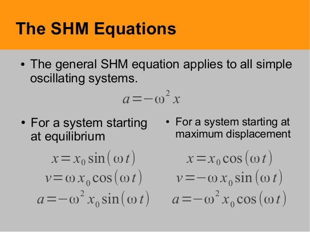 41-simple-harmonic-motion-17-6381