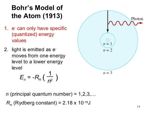 chapter-7-the-electronic-structure-of-atoms-19-638