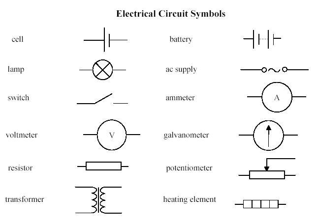 circuitsymbols