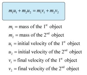 IB Physics - Topic 2: Mechanics