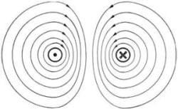 repulsion-between-parallel-conductors