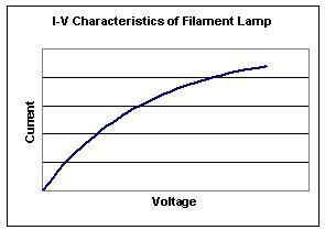 FilamentLap.jpg