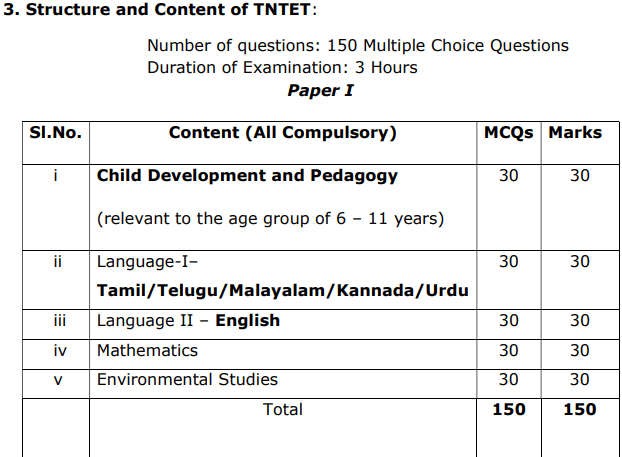 TN TET Notification 2019 TN TRB Application, Eligibility, Exam Date, Latest News