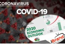More volatility ahead as COVID-19 pandemic spreads