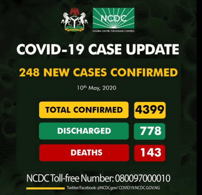 Calabar, Kogi yet to record any COVID-19 case, as Nigeria's total infections hit 4399