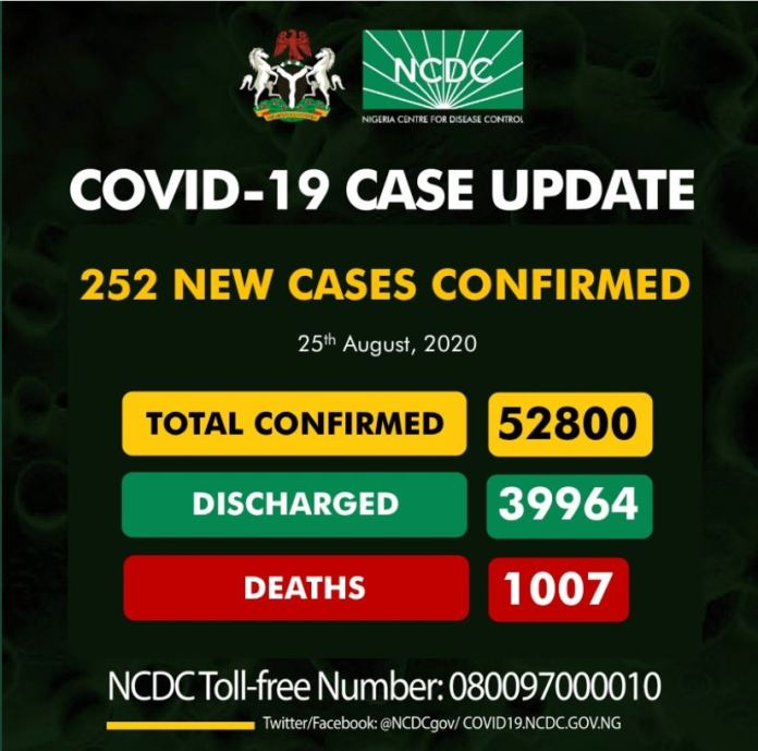 1,007 dead, 39,964 persons discharged, as Nigeria's COVID-19 cases rise