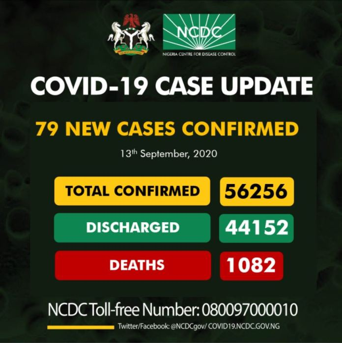 COVID-19: Nigeria records 5 month daily lowest cases, as 64 patients recover
