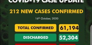 NCDC confirms another 212 new COVID-19 cases in Nigeria